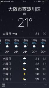 水曜、木曜と雨みたいですね